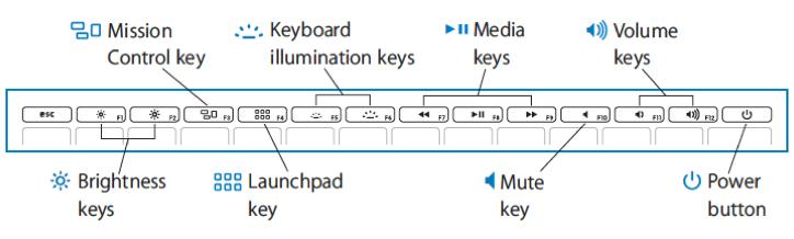 mba_keyboard