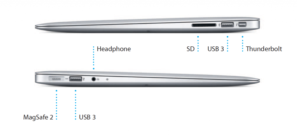 macbook_air-13-inch-ports