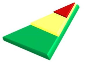 Tier 3 Triangle