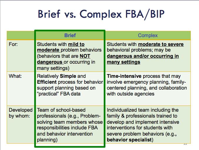 Brief vs. Complex FBA/BIP