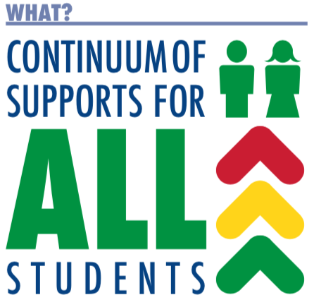 PBiS provides continuum of support for all students
