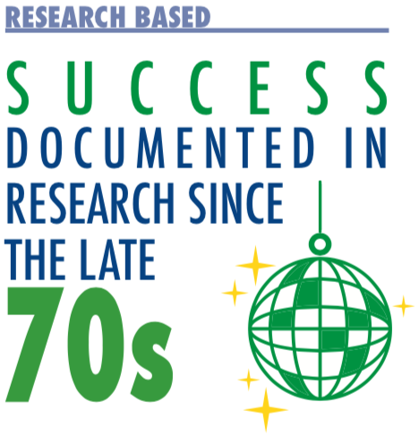 Success with PBiS has been documented in research since the late 1970's