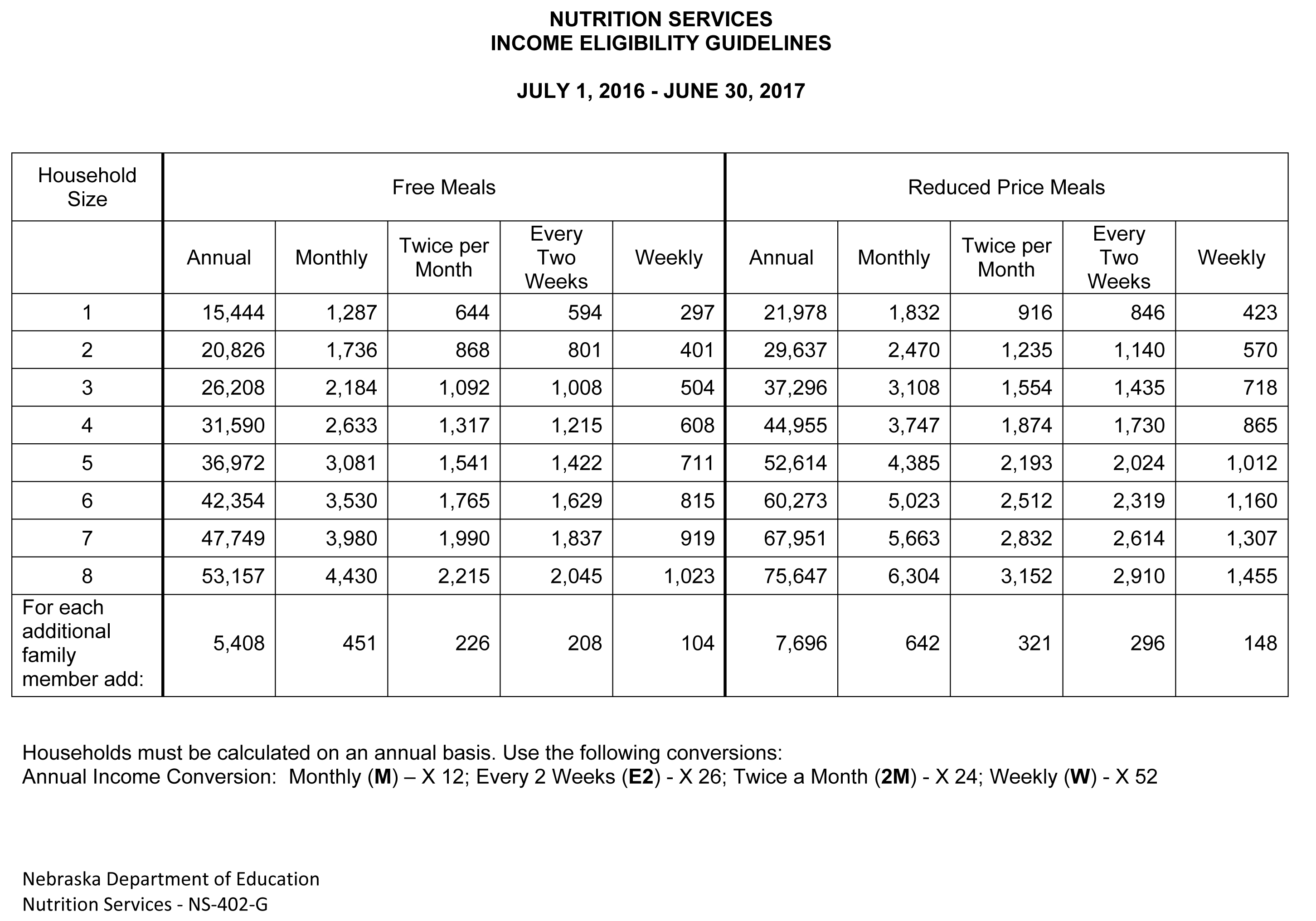 NS-402-G Income Eligibility Guidelines FY 2009